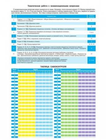 билеты пдд 2012 ав онлайн: